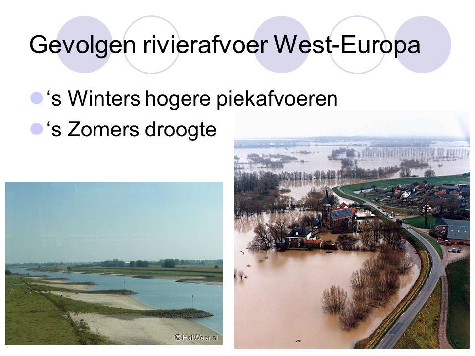 Gevolgen rivierafvoer West-Europa 's Winters hogere piekafvoeren 's Zomers droogte