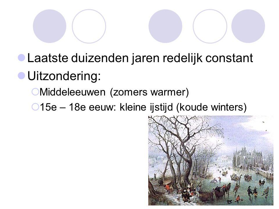 Laatste duizenden jaren redelijk constant Uitzondering:  Middeleeuwen (zomers warmer)  15e – 18e eeuw: kleine ijstijd (koude winters)