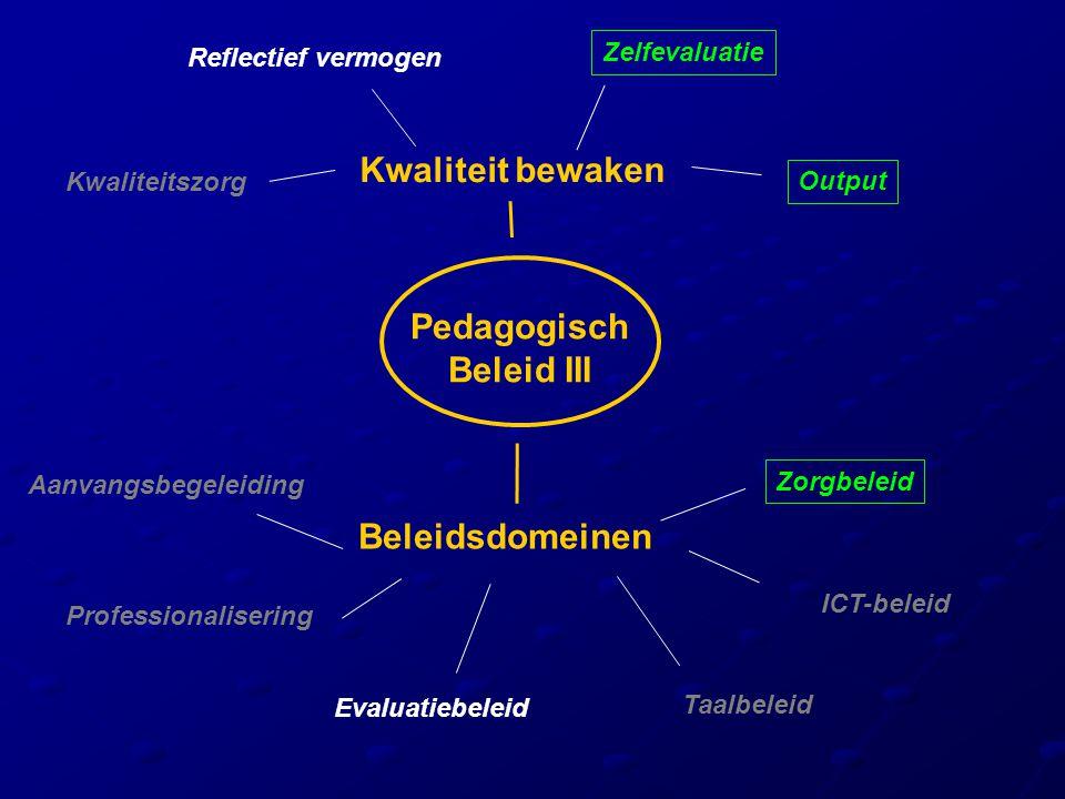 Pedagogisch Beleid III Kwaliteit bewaken Zelfevaluatie Reflectief vermogen Kwaliteitszorg Output Beleidsdomeinen Zorgbeleid ICT-beleid Aanvangsbegelei