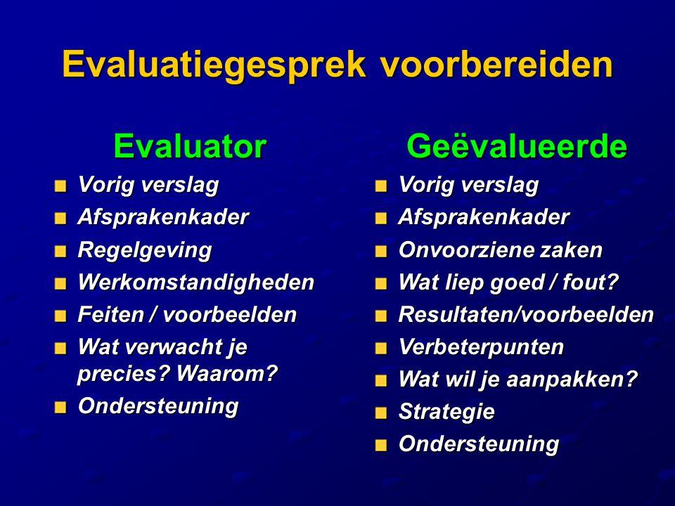 Evaluatiegesprek voorbereiden Evaluator Evaluator Vorig verslag AfsprakenkaderRegelgevingWerkomstandigheden Feiten / voorbeelden Wat verwacht je preci
