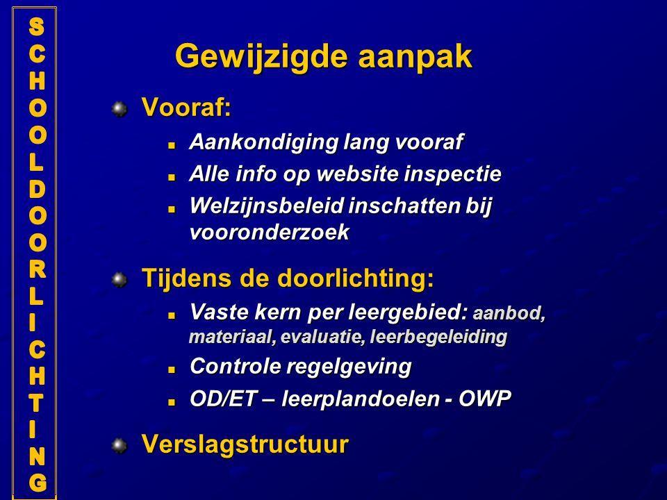Gewijzigde aanpak Vooraf: Vooraf: Aankondiging lang vooraf Aankondiging lang vooraf Alle info op website inspectie Alle info op website inspectie Welz
