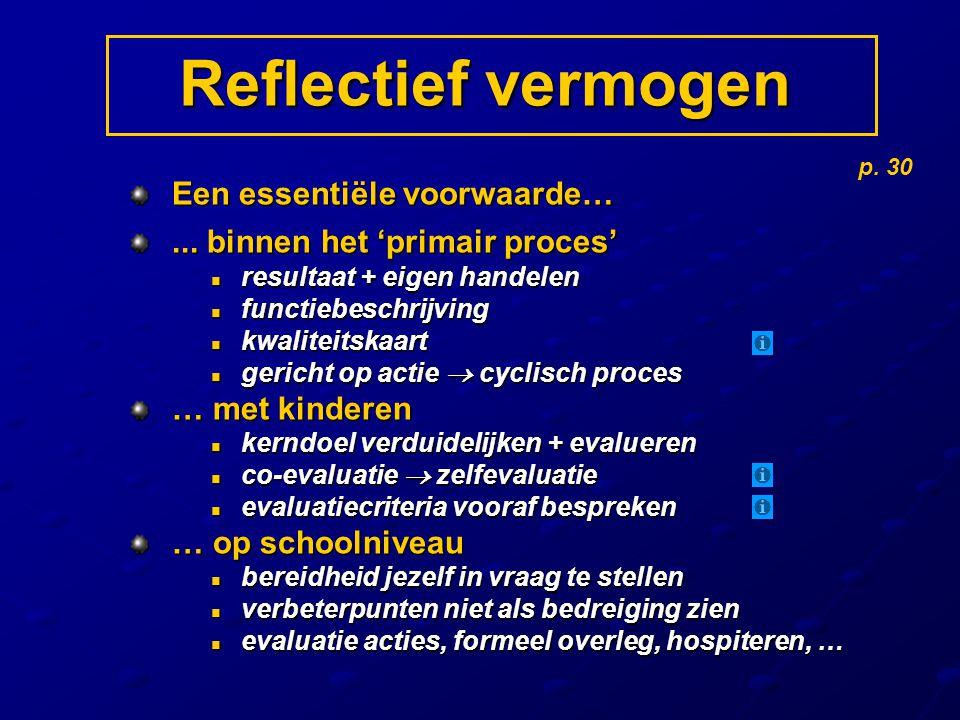 Reflectief vermogen Een essentiële voorwaarde… Een essentiële voorwaarde…... binnen het 'primair proces'... binnen het 'primair proces' resultaat + ei