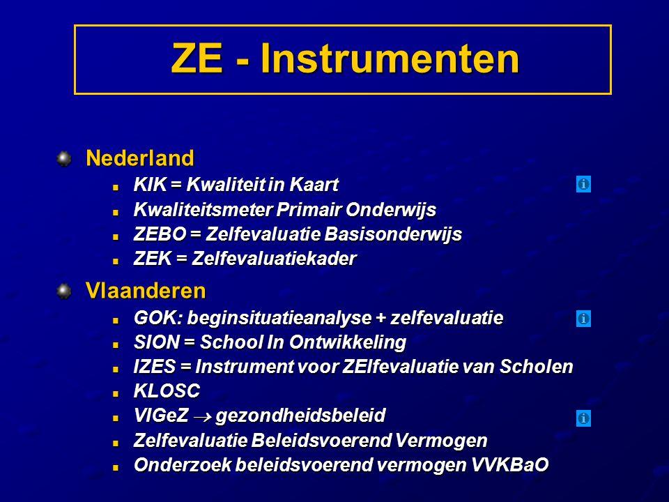 Nederland Nederland KIK = Kwaliteit in Kaart KIK = Kwaliteit in Kaart Kwaliteitsmeter Primair Onderwijs Kwaliteitsmeter Primair Onderwijs ZEBO = Zelfe