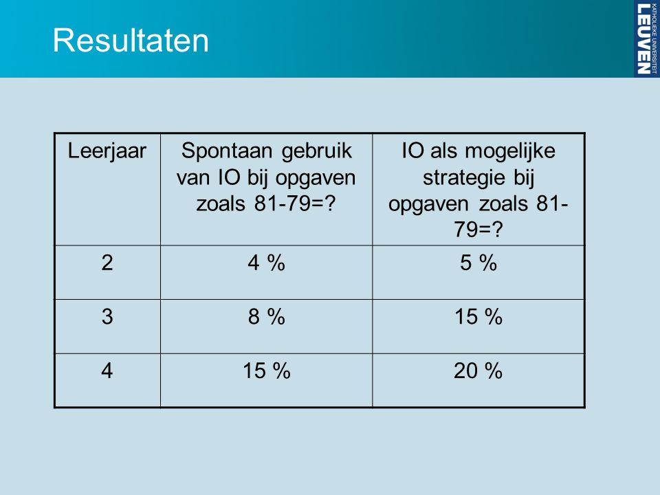 LeerjaarSpontaan gebruik van IO bij opgaven zoals 81-79=? IO als mogelijke strategie bij opgaven zoals 81- 79=? 24 %5 % 38 %15 % 4 20 % Resultaten