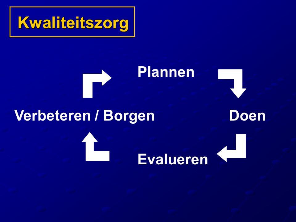 Kwaliteitszorg Plannen Evalueren DoenVerbeteren / Borgen