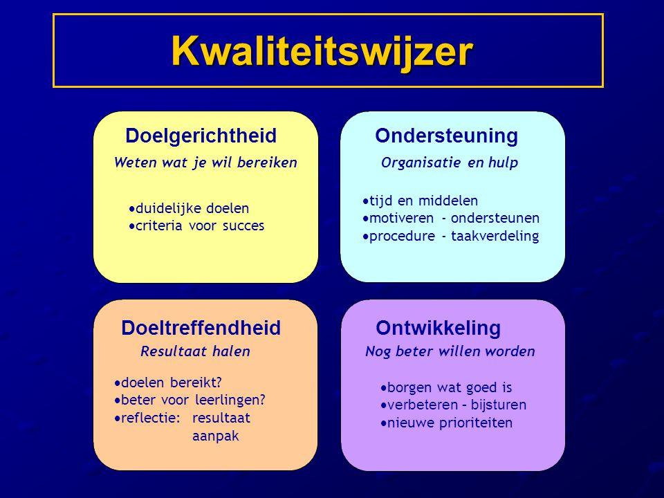Kwaliteitswijzer Doelgerichtheid Weten wat je wil bereiken  duidelijke doelen  criteria voor succes Ondersteuning Organisatie en hulp  tijd en midd