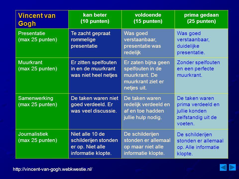 Vincent van Gogh kan beter (10 punten) voldoende (15 punten) prima gedaan (25 punten) Presentatie (max 25 punten) Te zacht gepraat rommelige presentat