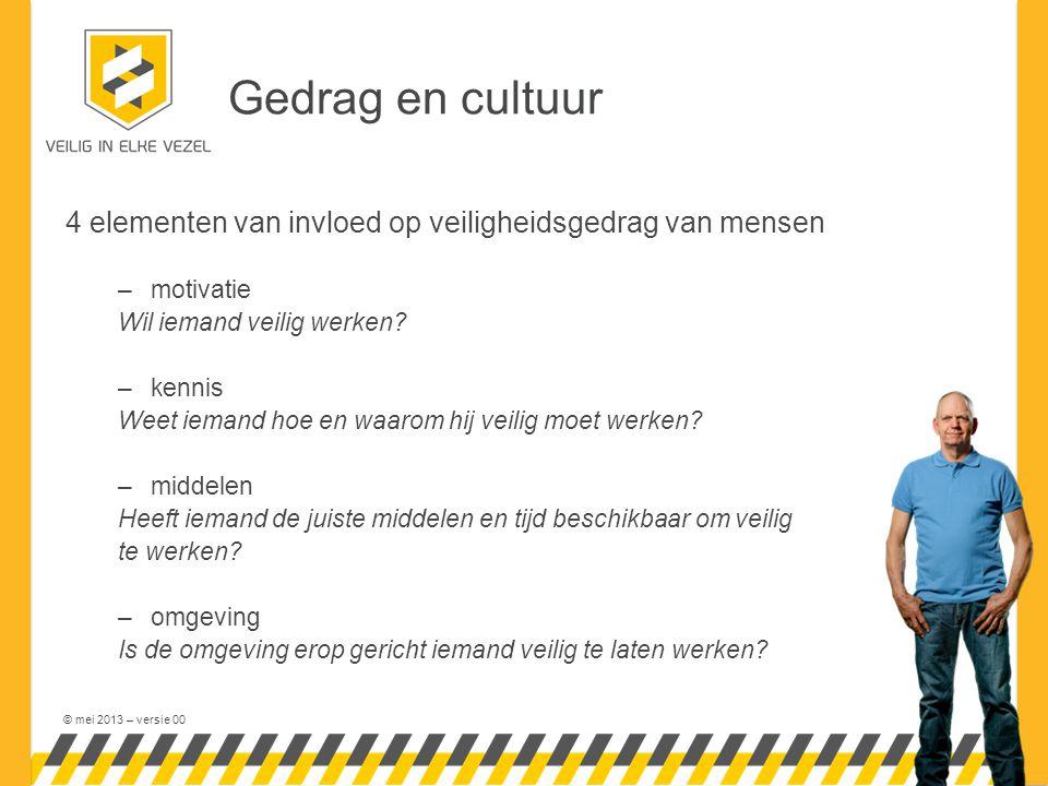 © mei 2013 – versie 00 Gedrag en cultuur 4 elementen van invloed op veiligheidsgedrag van mensen –motivatie Wil iemand veilig werken.