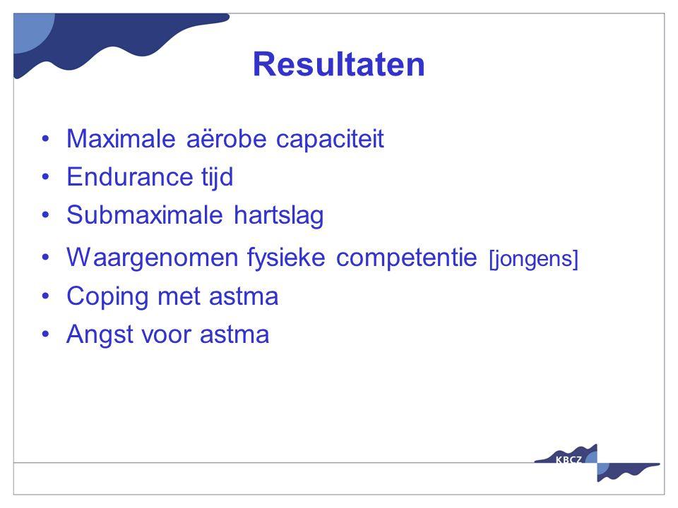 Resultaten Maximale aërobe capaciteit Endurance tijd Submaximale hartslag Waargenomen fysieke competentie [jongens] Coping met astma Angst voor astma