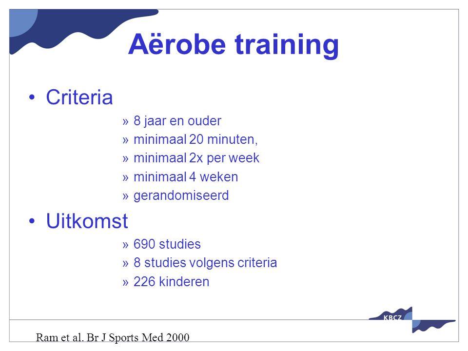 Aërobe training Criteria »8 jaar en ouder »minimaal 20 minuten, »minimaal 2x per week »minimaal 4 weken »gerandomiseerd Uitkomst »690 studies »8 studies volgens criteria »226 kinderen Ram et al.