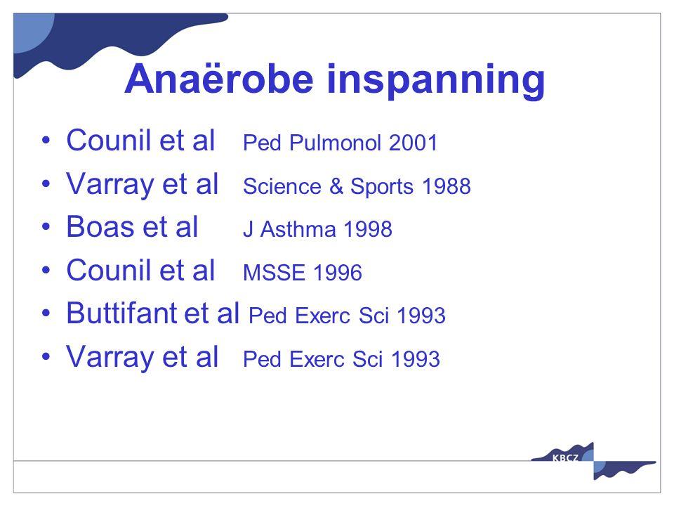 Anaërobe inspanning Counil et al Ped Pulmonol 2001 Varray et al Science & Sports 1988 Boas et al J Asthma 1998 Counil et al MSSE 1996 Buttifant et al Ped Exerc Sci 1993 Varray et al Ped Exerc Sci 1993