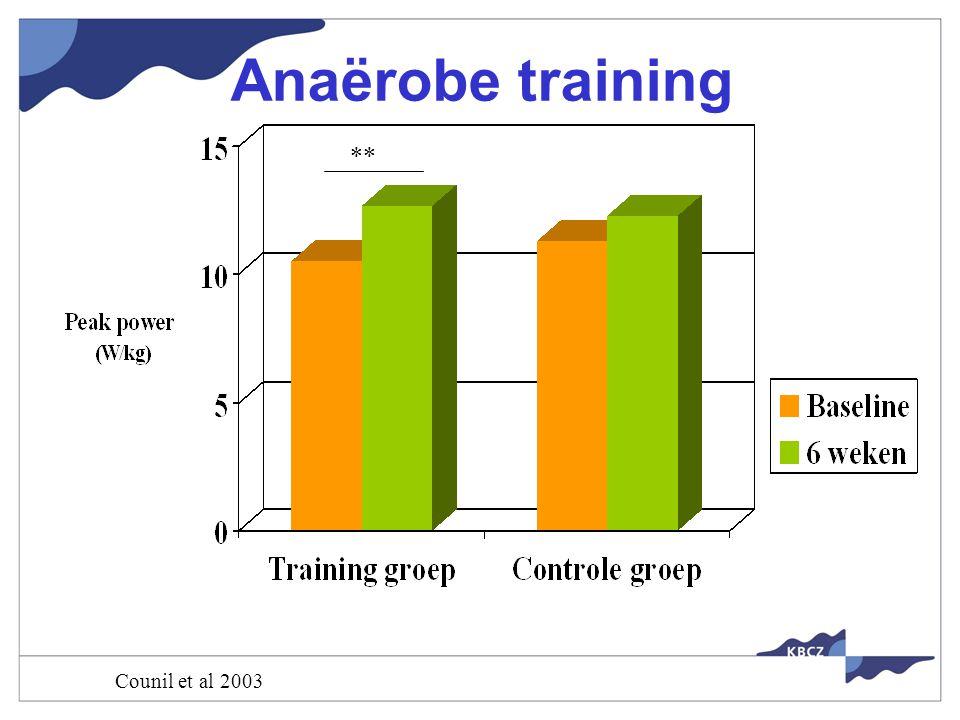 ** Counil et al 2003 Anaërobe training