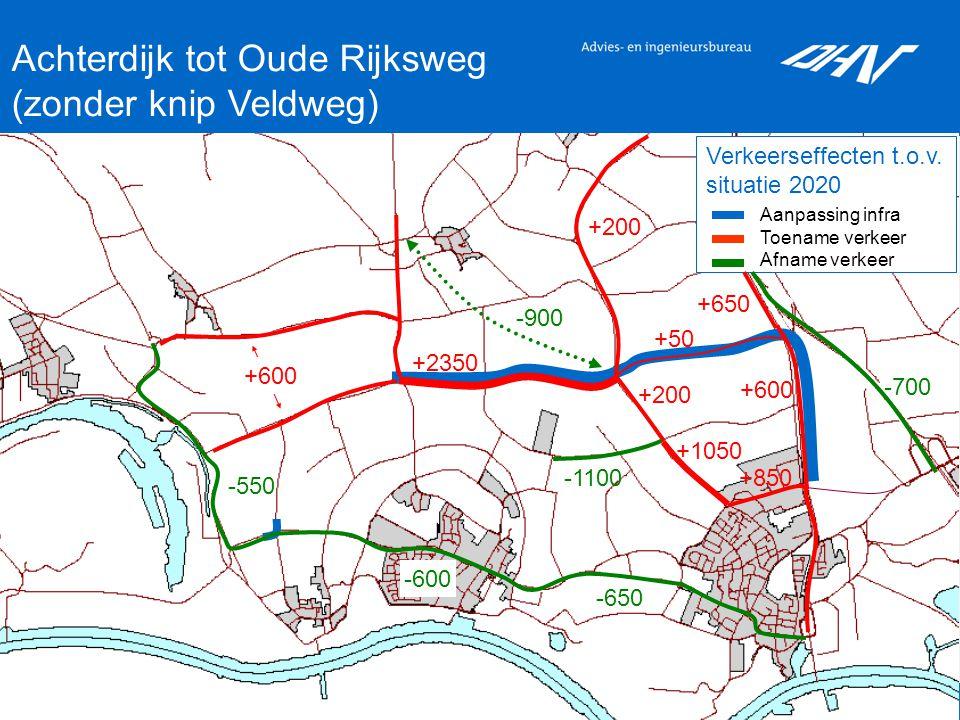 13 Achterdijk tot Oude Rijksweg (zonder knip Veldweg) Verkeerseffecten t.o.v.