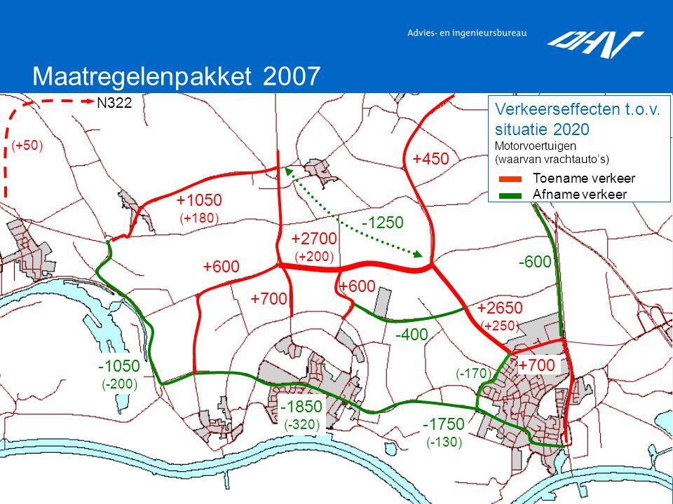 8 Maatregelenpakket 2007 Verkeerseffecten t.o.v.