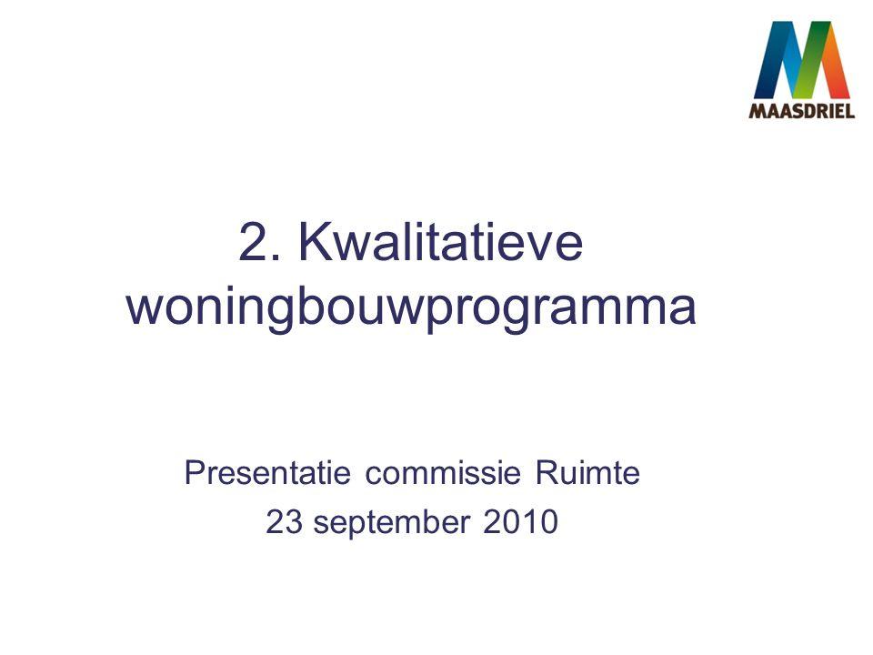 2. Kwalitatieve woningbouwprogramma Presentatie commissie Ruimte 23 september 2010