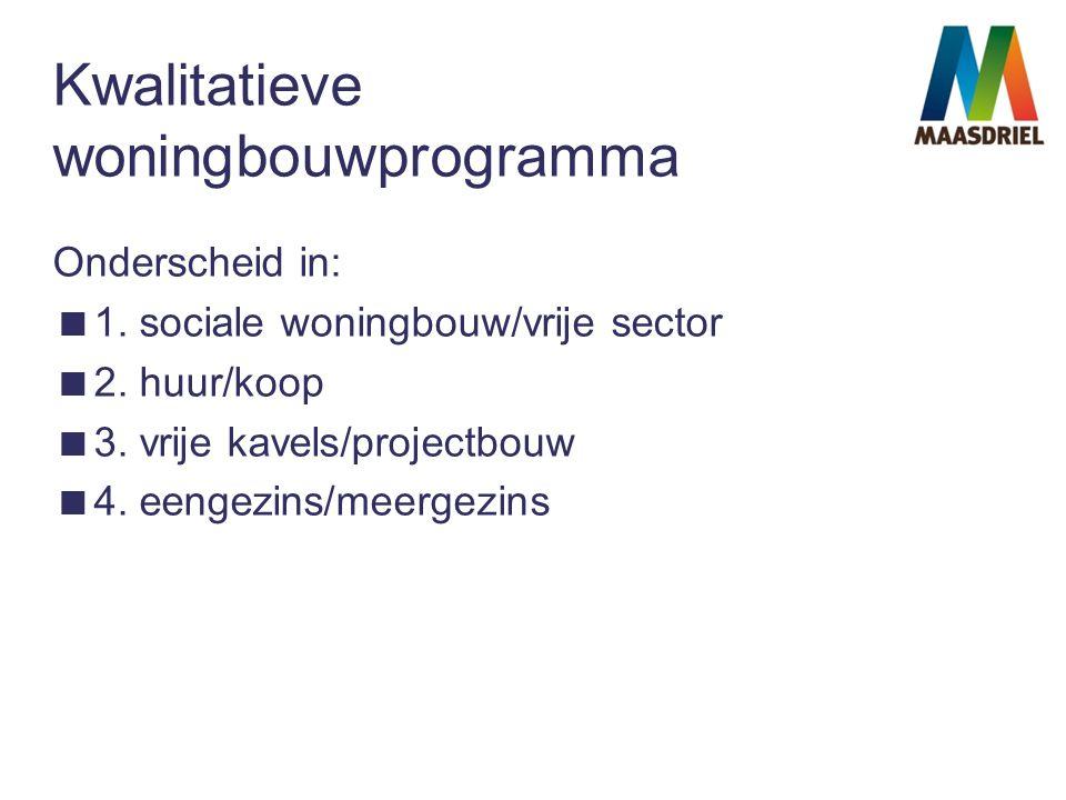 Kwalitatieve woningbouwprogramma Onderscheid in:  1.