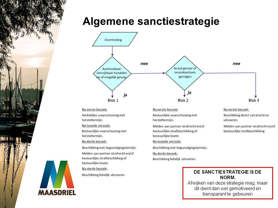 Algemene sanctiestrategie DE SANCTIESTRATEGIE IS DE NORM. Afwijken van deze strategie mag, maar dit dient dan wel gemotiveerd en transparant te gebeur