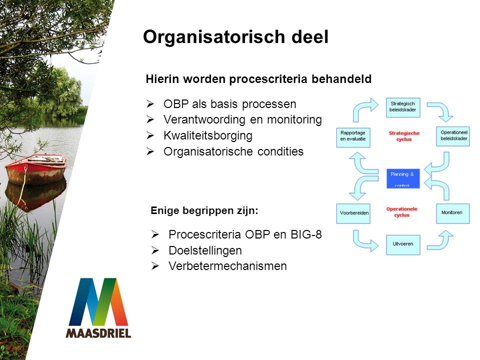 Organisatorisch deel Hierin worden procescriteria behandeld  OBP als basis processen  Verantwoording en monitoring  Kwaliteitsborging  Organisator