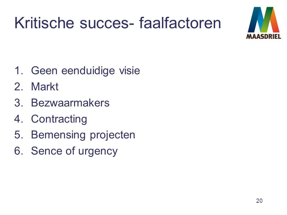 20 Kritische succes- faalfactoren 1.Geen eenduidige visie 2.Markt 3.Bezwaarmakers 4.Contracting 5.Bemensing projecten 6.Sence of urgency