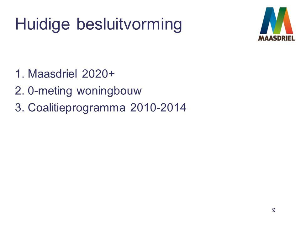 9 Huidige besluitvorming 1. Maasdriel 2020+ 2. 0-meting woningbouw 3. Coalitieprogramma 2010-2014