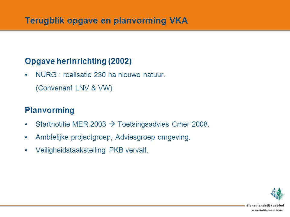 Terugblik opgave en planvorming VKA Opgave herinrichting (2002) NURG : realisatie 230 ha nieuwe natuur.