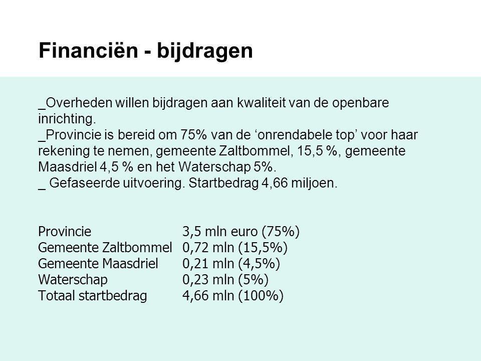 Samenwerking Taken en bevoegdheden Actieve uitvoeringsorganisatie die initiatief neemt bij ontwikkelingen Partijen De provincie, gemeenten Maasdriel en Zaltbommel, waterschap Rivierenland.