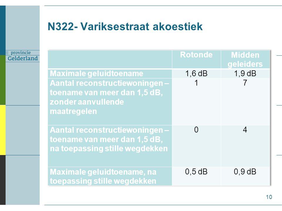 N322- Variksestraat akoestiek 10
