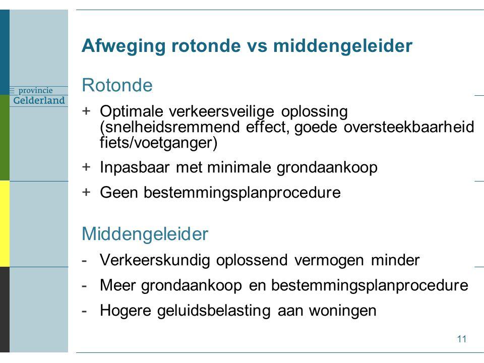Afweging rotonde vs middengeleider 11 Rotonde +Optimale verkeersveilige oplossing (snelheidsremmend effect, goede oversteekbaarheid fiets/voetganger)