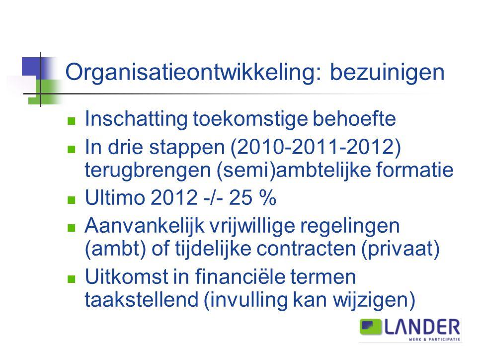 Organisatieontwikkeling: bezuinigen Inschatting toekomstige behoefte In drie stappen (2010-2011-2012) terugbrengen (semi)ambtelijke formatie Ultimo 2012 -/- 25 % Aanvankelijk vrijwillige regelingen (ambt) of tijdelijke contracten (privaat) Uitkomst in financiële termen taakstellend (invulling kan wijzigen)
