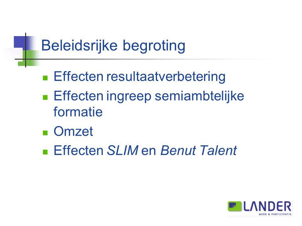 Beleidsrijke begroting Effecten resultaatverbetering Effecten ingreep semiambtelijke formatie Omzet Effecten SLIM en Benut Talent