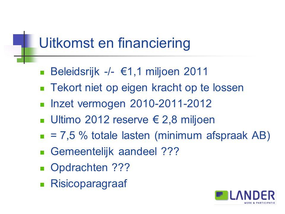 Uitkomst en financiering Beleidsrijk -/- €1,1 miljoen 2011 Tekort niet op eigen kracht op te lossen Inzet vermogen 2010-2011-2012 Ultimo 2012 reserve € 2,8 miljoen = 7,5 % totale lasten (minimum afspraak AB) Gemeentelijk aandeel .