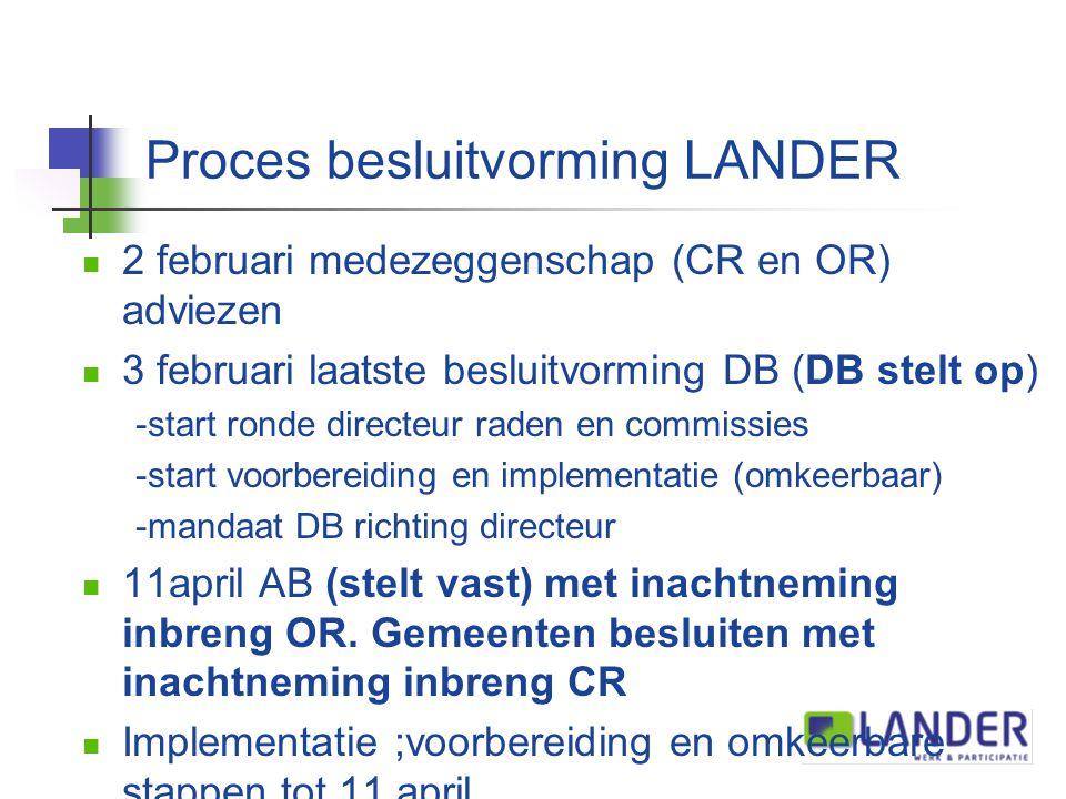 Proces besluitvorming LANDER 2 februari medezeggenschap (CR en OR) adviezen 3 februari laatste besluitvorming DB (DB stelt op) -start ronde directeur raden en commissies -start voorbereiding en implementatie (omkeerbaar) -mandaat DB richting directeur 11april AB (stelt vast) met inachtneming inbreng OR.