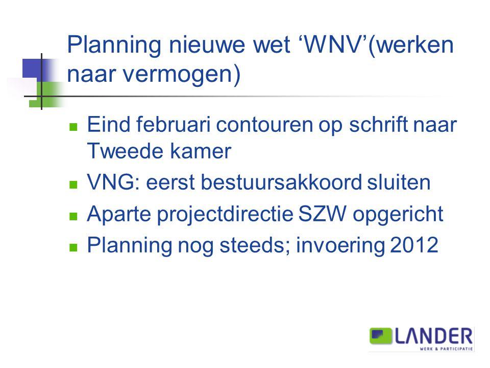 Planning nieuwe wet 'WNV'(werken naar vermogen) Eind februari contouren op schrift naar Tweede kamer VNG: eerst bestuursakkoord sluiten Aparte projectdirectie SZW opgericht Planning nog steeds; invoering 2012