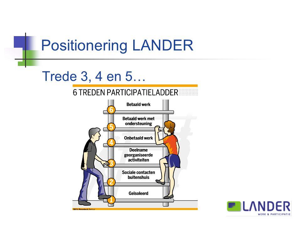 Positionering LANDER Trede 3, 4 en 5…
