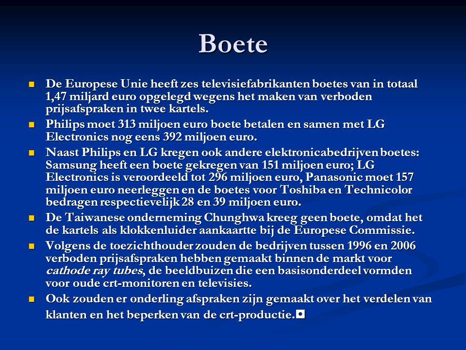 Boete De Europese Unie heeft zes televisiefabrikanten boetes van in totaal 1,47 miljard euro opgelegd wegens het maken van verboden prijsafspraken in twee kartels.