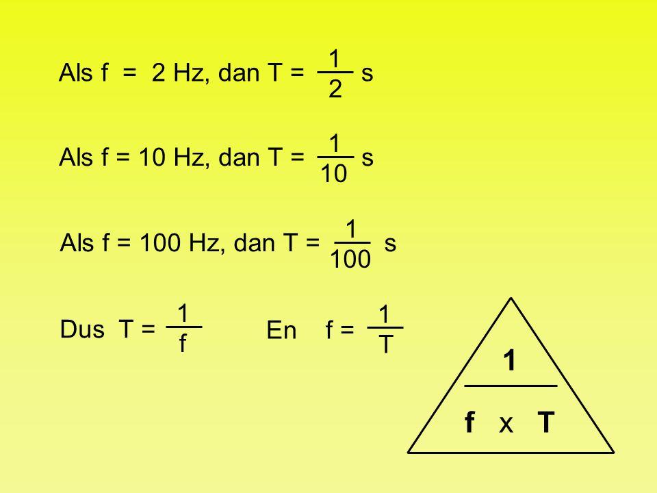 Als f = 10 Hz, dan T = s 1 10 Als f = 2 Hz, dan T = s 1 2 Als f = 100 Hz, dan T = s 1 100 Dus T = 1 f En f = 1 T 1 f x T