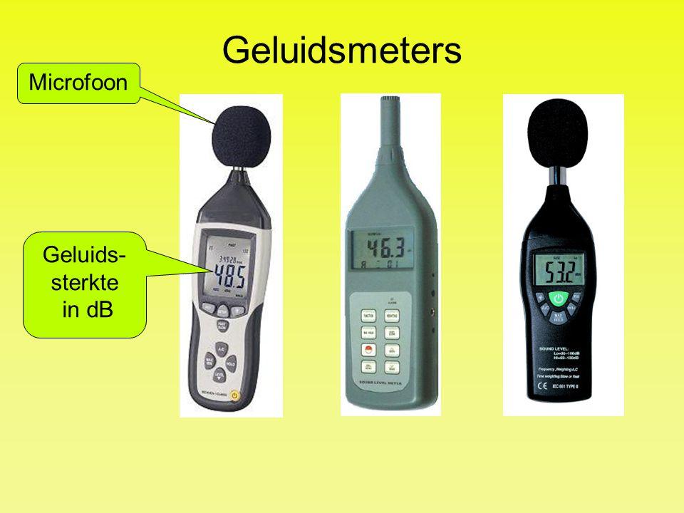Geluidsmeters Microfoon Geluids- sterkte in dB