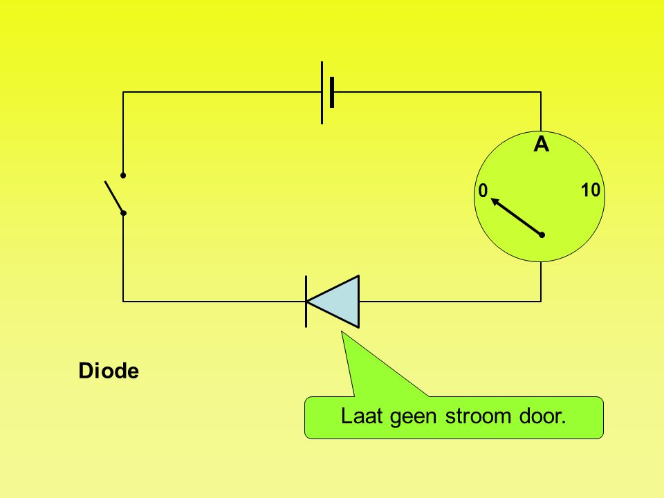 A 0 10 Diode Laat geen stroom door.