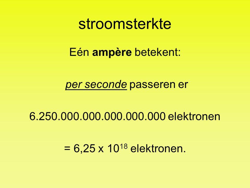 stroomsterkte Eén ampère betekent: per seconde passeren er 6.250.000.000.000.000.000 elektronen = 6,25 x 10 18 elektronen.