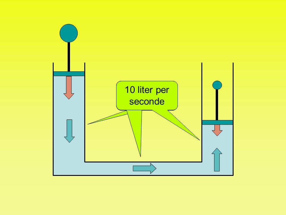 10 liter per seconde
