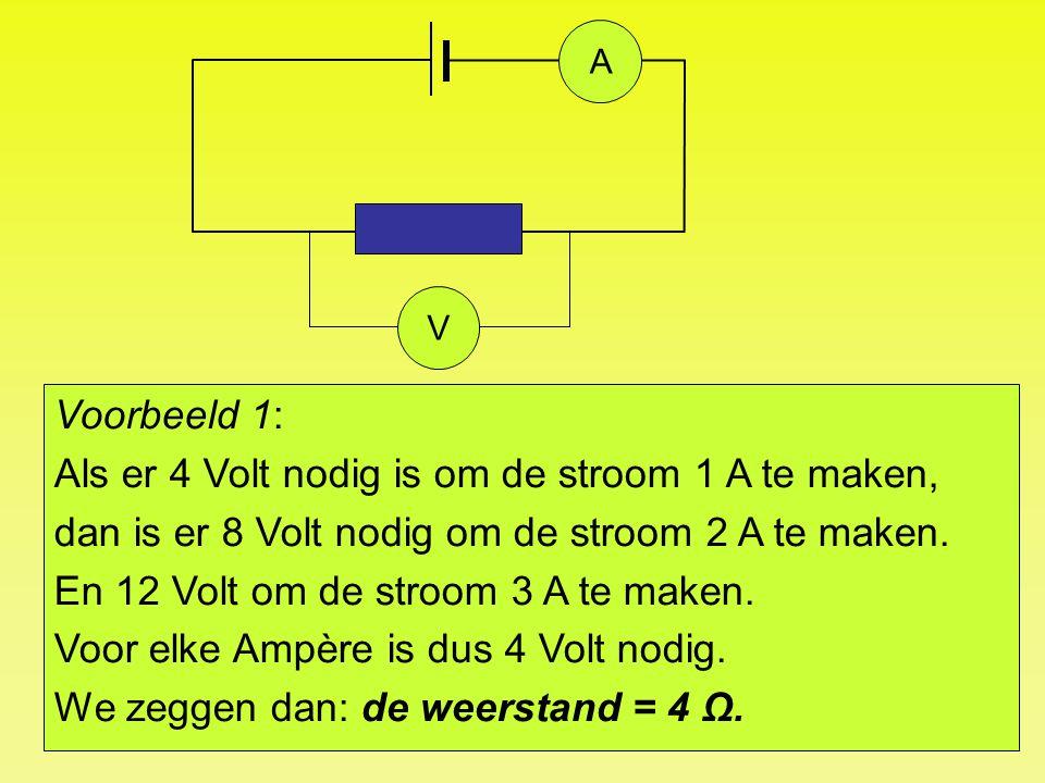 VA Voorbeeld 1: Als er 4 Volt nodig is om de stroom 1 A te maken, dan is er 8 Volt nodig om de stroom 2 A te maken. En 12 Volt om de stroom 3 A te mak