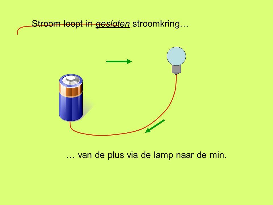 Stroom loopt in gesloten stroomkring… … van de plus via de lamp naar de min.