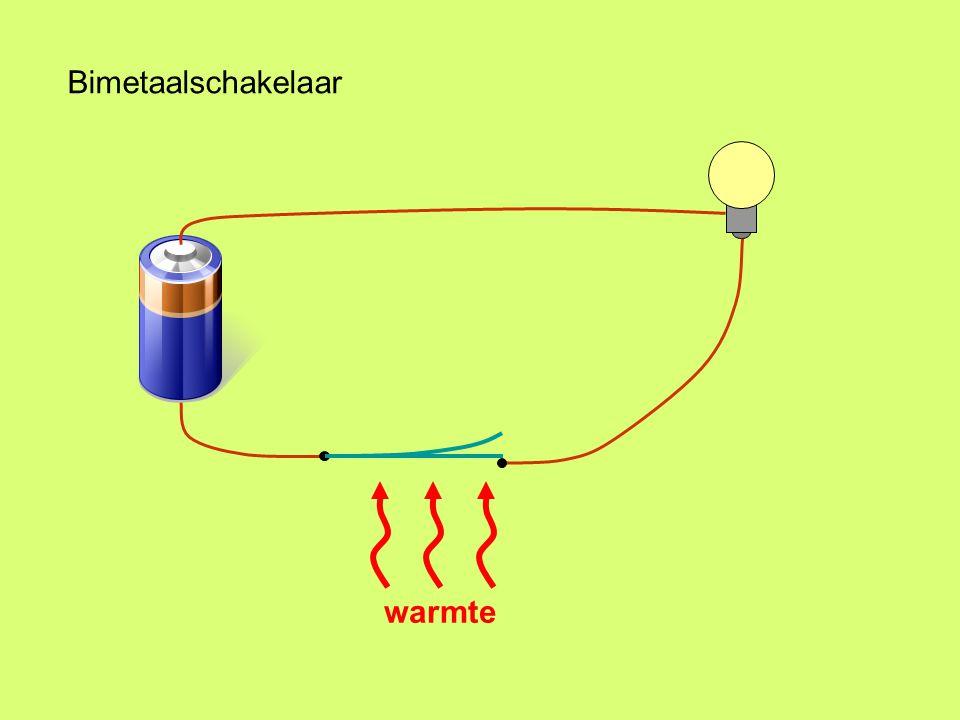 warmte Bimetaalschakelaar