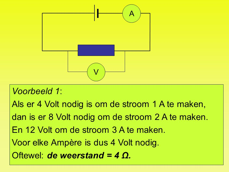 VA Voorbeeld 2: Als voor 5 A een spanning van 30 V nodig is, dan is er voor elke Ampère 6 V nodig.