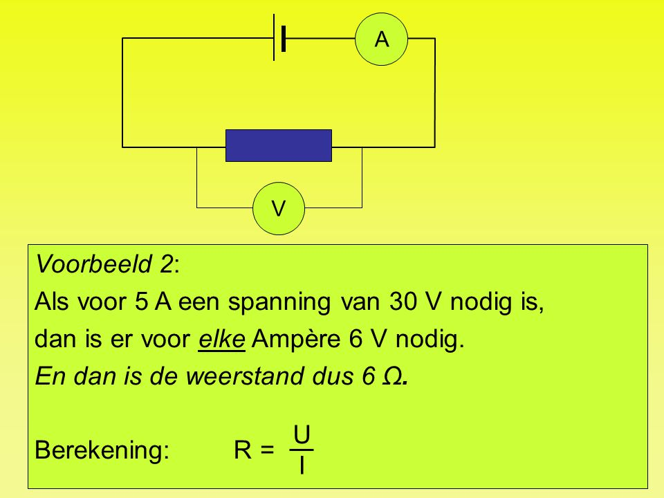 VA Voorbeeld 2: Als voor 5 A een spanning van 30 V nodig is, dan is er voor elke Ampère 6 V nodig. En dan is de weerstand dus 6 Ω. Berekening:R = I U