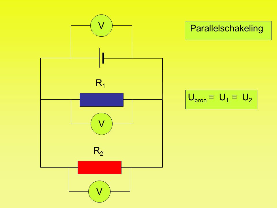 Parallelschakeling R1R1 R2R2 I bron = I 1 + I 2 AAA 2 A 4 A 6 A
