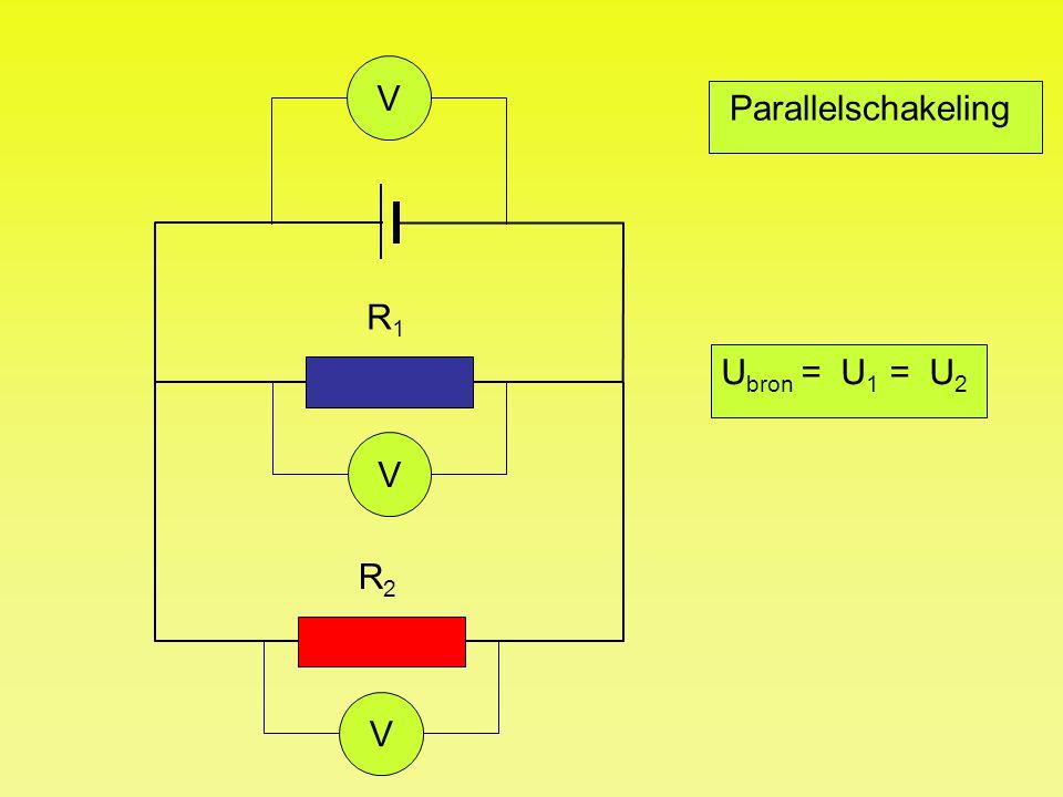 Parallelschakeling V R1R1 V R2R2 V U bron = U 1 = U 2