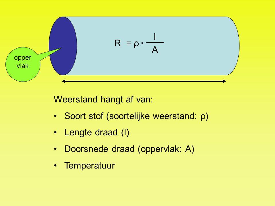 Weerstand hangt af van: Soort stof (soortelijke weerstand: ρ) Lengte draad (l) Doorsnede draad (oppervlak: A) Temperatuur R = ρ · l A opper vlak