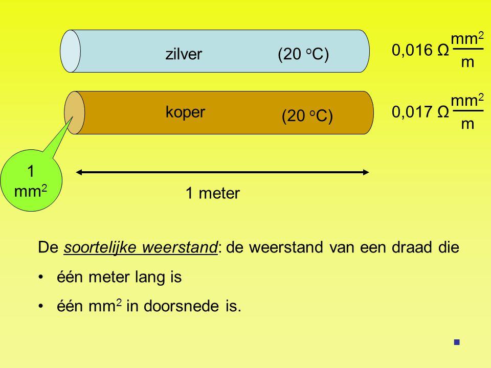 De soortelijke weerstand: de weerstand van een draad die één meter lang is één mm 2 in doorsnede is. (20 o C) 1 meter (20 o C) zilver koper 0,016 Ω mm