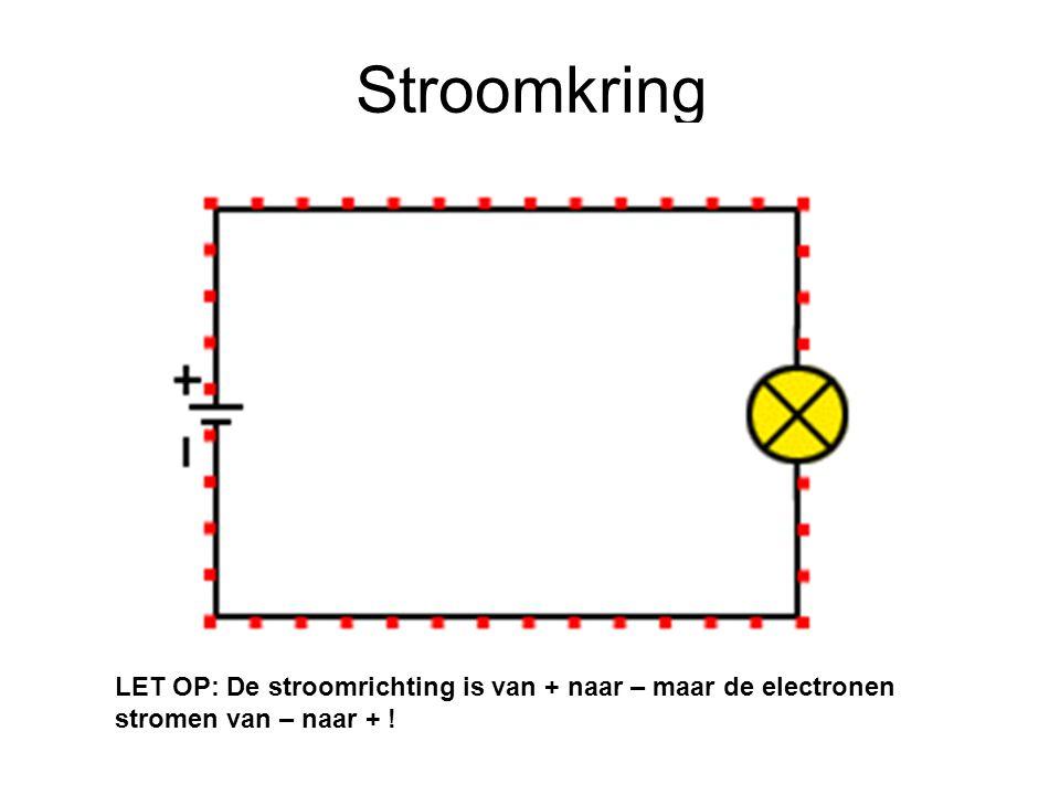 Stroomkring LET OP: De stroomrichting is van + naar – maar de electronen stromen van – naar + !
